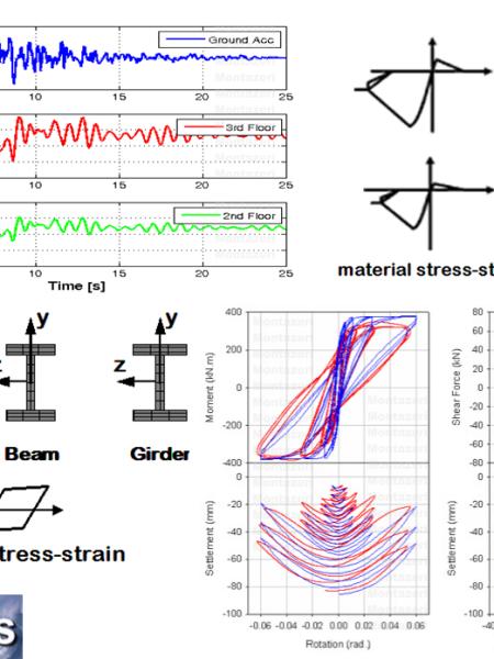 تحلیل ماکرو سازه ها OpenSees