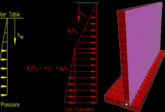 اعمال فشار وارد بر سطح با Joint Pattern در Sap2000